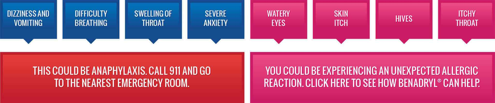 what are allergic reactions? | benadryl® canada